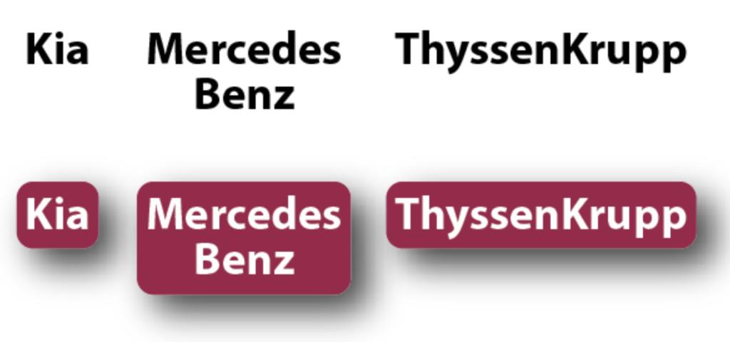 Regular type vs custom call-out boxes in Adobe Illustrator
